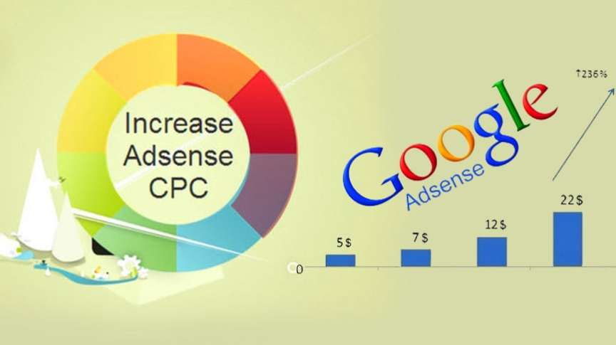 Increase-Adsense-CPC