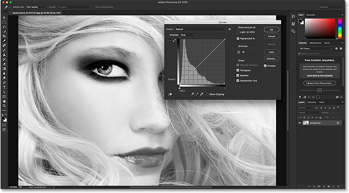 Features Of Adobe Photoshop CC 2015